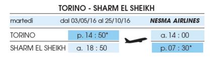turchese sharm